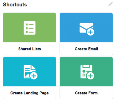 2_Eloqua_Shortcuts_Personalized